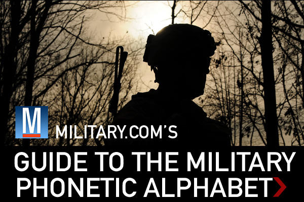 Military Phonetic Alphabet Military Com