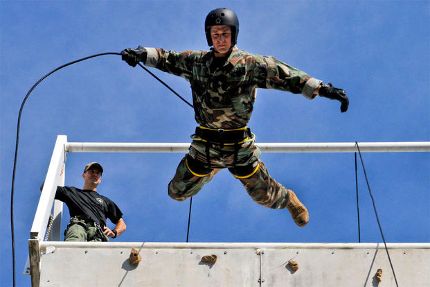 Mentally Tough? Power of the Mind in Special Operations Training