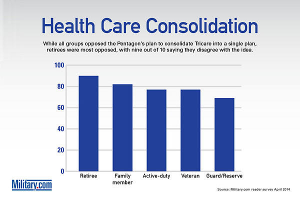 Survey 2014 -- Health Care Consolidation