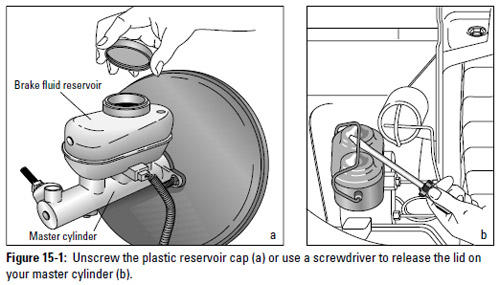 Figure 15-1: Unscrew the plastic reservoir cap (a) or use a screwdriver to release the lid on your master cylinder (b).